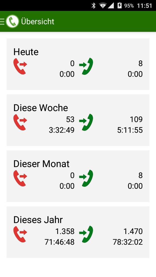 PhoneMondo Android App Übersicht